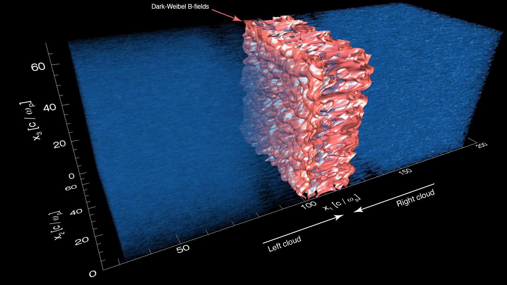 dark matter electromagnetism nitin shukla 2019